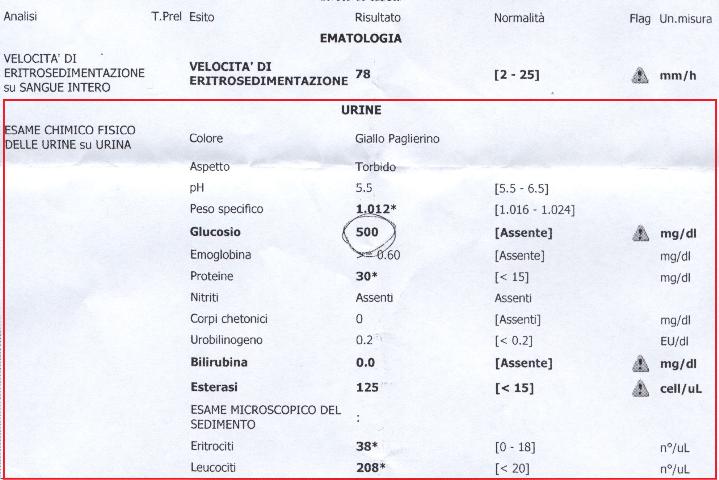 remedios para gota acido urico alimentos que no se deben comer si tienes acido urico dietas para pacientes de acido urico